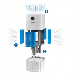 HH10001 Air Purifier with Evaporative Humidifier